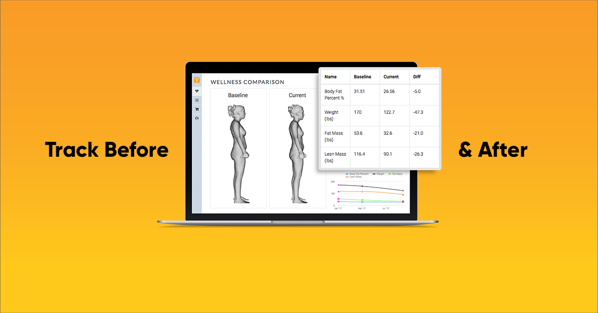 Fit3D Body Scanner - Track Before and After Branded Asset